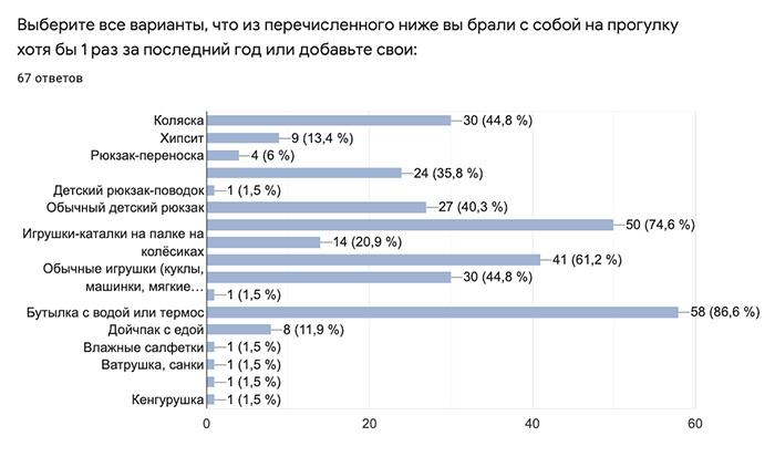 изображение кейс анализ спроса на товары