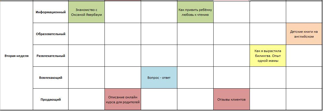 фото кейс контент-план